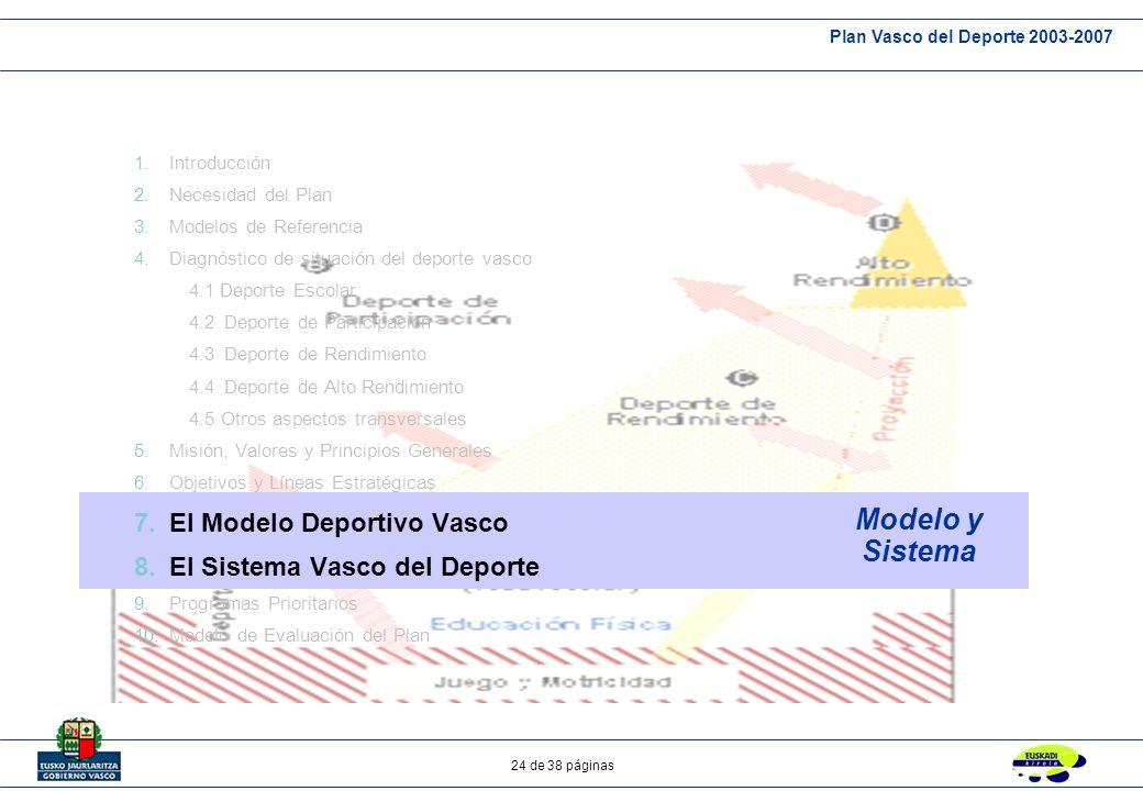 Plan Vasco del Deporte 2003-2007 24 de 38 páginas 1.Introducción 2.Necesidad del Plan 3.Modelos de Referencia 4.Diagnóstico de situación del deporte v