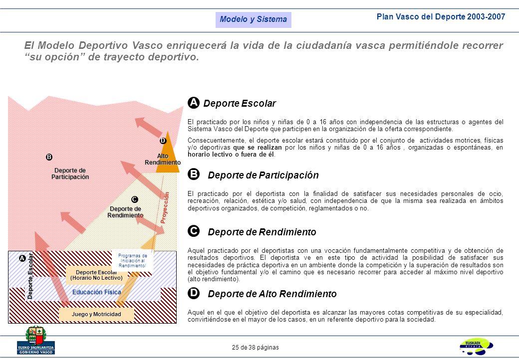 Plan Vasco del Deporte 2003-2007 25 de 38 páginas El Modelo Deportivo Vasco enriquecerá la vida de la ciudadanía vasca permitiéndole recorrer su opció