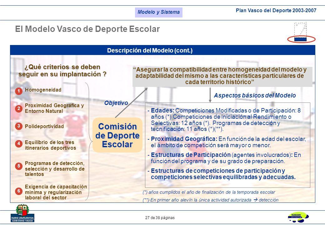 Plan Vasco del Deporte 2003-2007 27 de 38 páginas El Modelo Vasco de Deporte Escolar Descripción del Modelo (cont.) ¿Qué criterios se deben seguir en