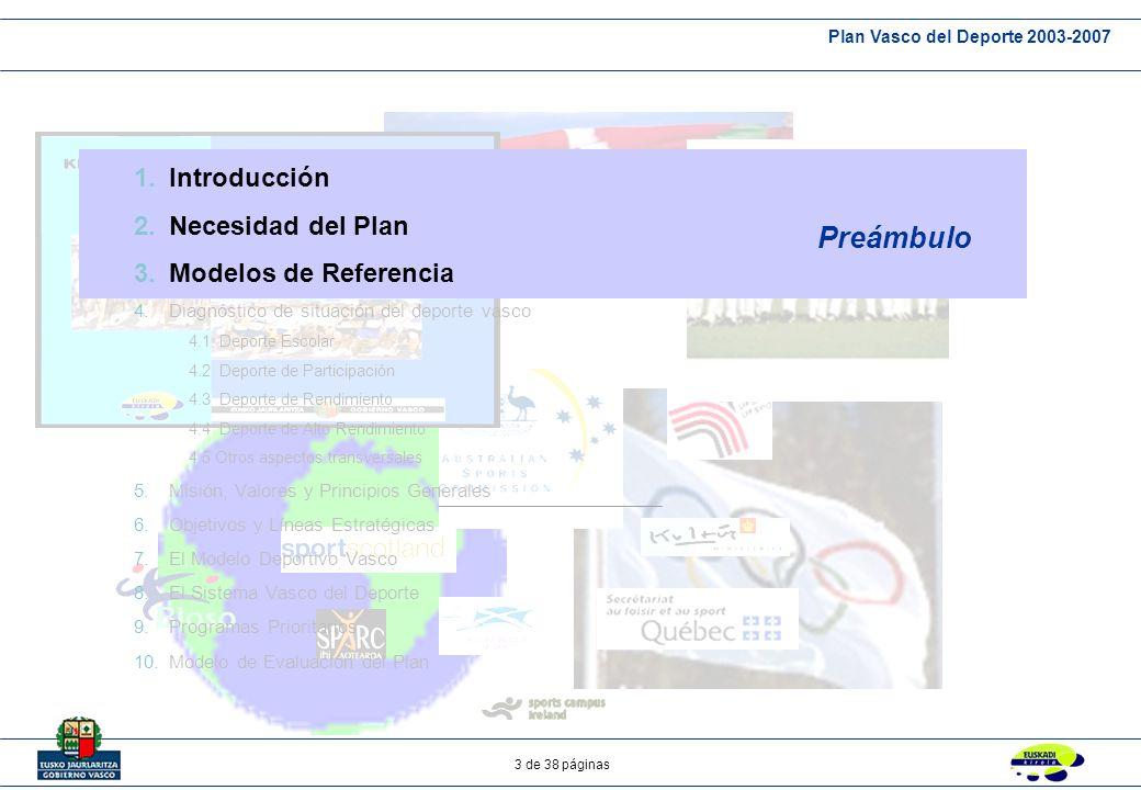 Plan Vasco del Deporte 2003-2007 3 de 38 páginas 1.Introducción 2.Necesidad del Plan 3.Modelos de Referencia 4.Diagnóstico de situación del deporte va