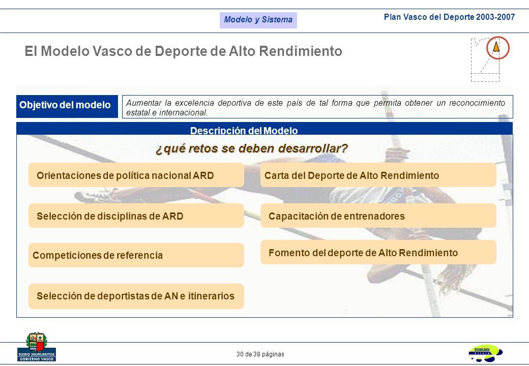 Plan Vasco del Deporte 2003-2007 30 de 38 páginas El Modelo Vasco de Deporte de Alto Rendimiento Descripción del Modelo Aumentar la excelencia deporti