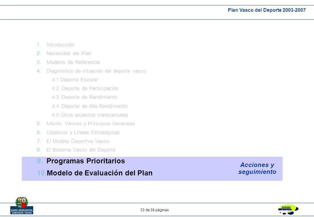Plan Vasco del Deporte 2003-2007 33 de 38 páginas 1.Introducción 2.Necesidad del Plan 3.Modelos de Referencia 4.Diagnóstico de situación del deporte v