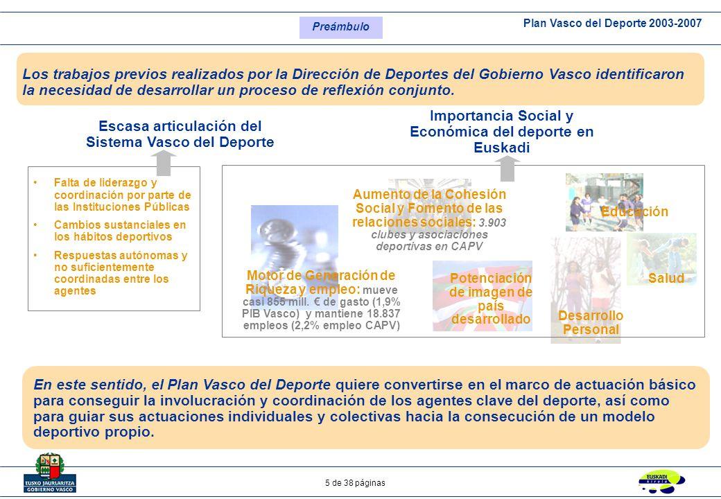 Plan Vasco del Deporte 2003-2007 5 de 38 páginas Escasa articulación del Sistema Vasco del Deporte Importancia Social y Económica del deporte en Euska