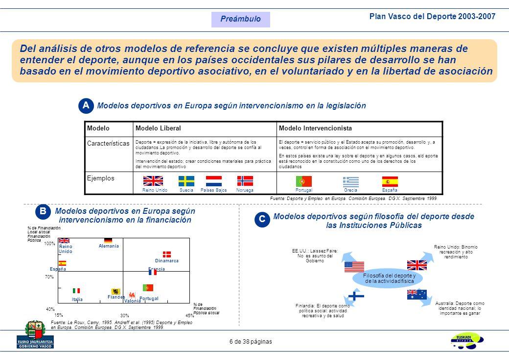Plan Vasco del Deporte 2003-2007 7 de 38 páginas Asimismo, se han observado algunas tendencias en la política deportiva pública relativamente generalizadas: Diferenciación entre deporte de alto rendimiento (gobierno país/región) / deporte de participación (municipios) Salud como fin (dep.