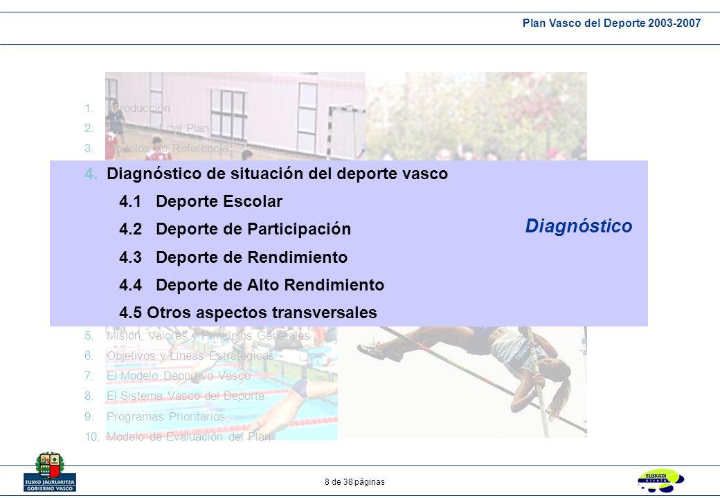 Plan Vasco del Deporte 2003-2007 8 de 38 páginas 1.Introducción 2.Necesidad del Plan 3.Modelos de Referencia 4.Diagnóstico de situación del deporte va