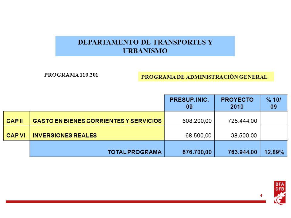 4 PROGRAMA 110.201 PROGRAMA DE ADMINISTRACIÓN GENERAL PRESUP. INIC. 09 PROYECTO 2010 % 10/ 09 CAP IIGASTO EN BIENES CORRIENTES Y SERVICIOS608.200,0072