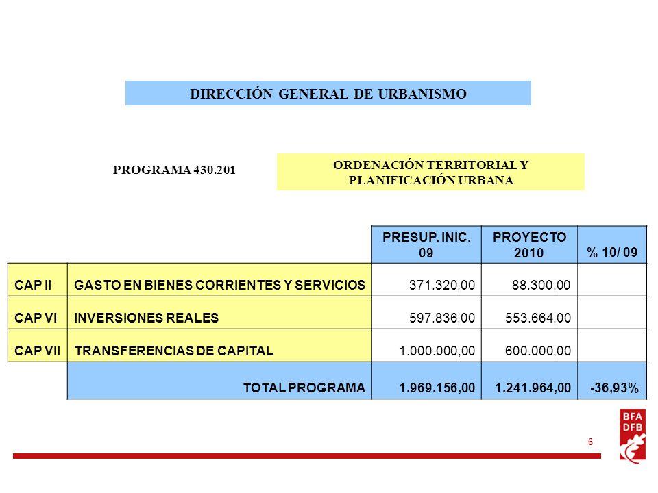 6 PROGRAMA 430.201 DIRECCIÓN GENERAL DE URBANISMO ORDENACIÓN TERRITORIAL Y PLANIFICACIÓN URBANA PRESUP.