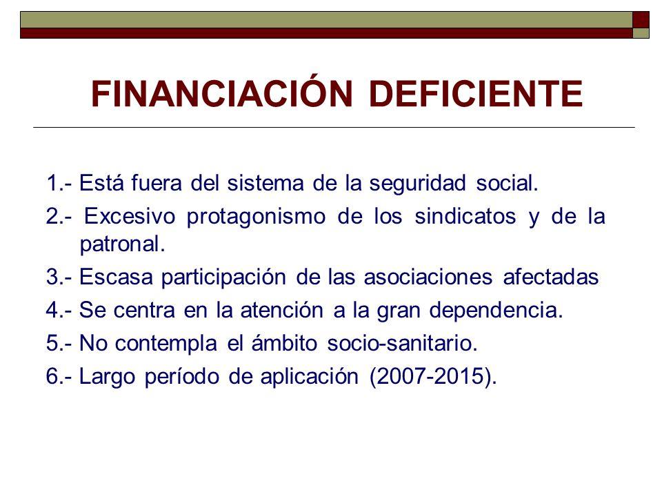 FINANCIACIÓN DEFICIENTE 1.- Está fuera del sistema de la seguridad social. 2.- Excesivo protagonismo de los sindicatos y de la patronal. 3.- Escasa pa