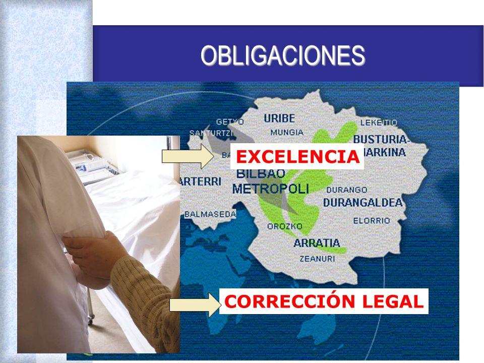 OBLIGACIONES EXCELENCIA CORRECCIÓN LEGAL