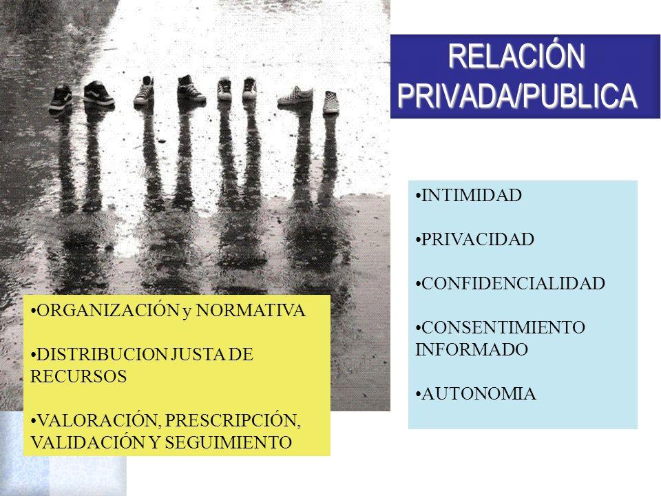 RELACIÓN PRIVADA/PUBLICA INTIMIDAD PRIVACIDAD CONFIDENCIALIDAD CONSENTIMIENTO INFORMADO AUTONOMIA ORGANIZACIÓN y NORMATIVA DISTRIBUCION JUSTA DE RECUR