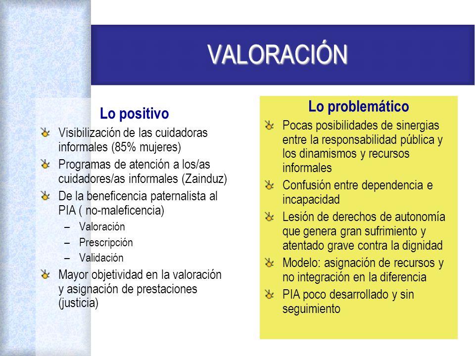 VALORACIÓN Lo positivo Visibilización de las cuidadoras informales (85% mujeres) Programas de atención a los/as cuidadores/as informales (Zainduz) De
