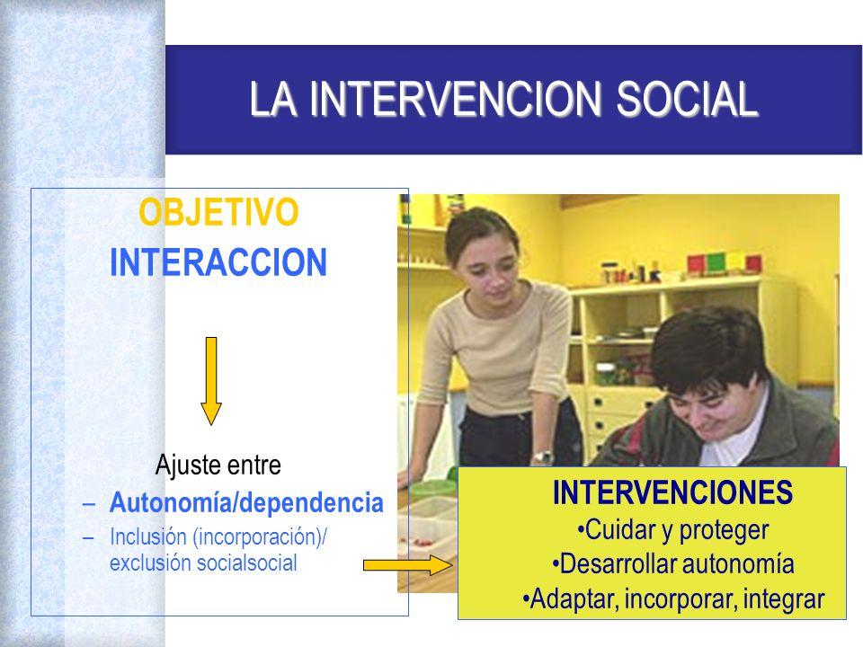 LA INTERVENCION SOCIAL OBJETIVO INTERACCION Ajuste entre – Autonomía/dependencia –Inclusión (incorporación)/ exclusión socialsocial INTERVENCIONES Cui