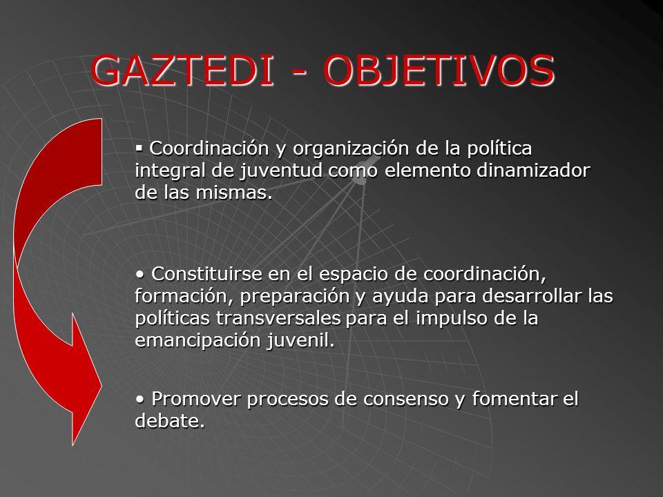 GAZTEDI - OBJETIVOS Coordinación y organización de la política integral de juventud como elemento dinamizador de las mismas. Coordinación y organizaci