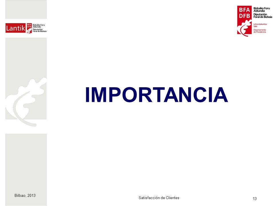 Bilbao, 2013 13 Satisfacción de Clientes IMPORTANCIA