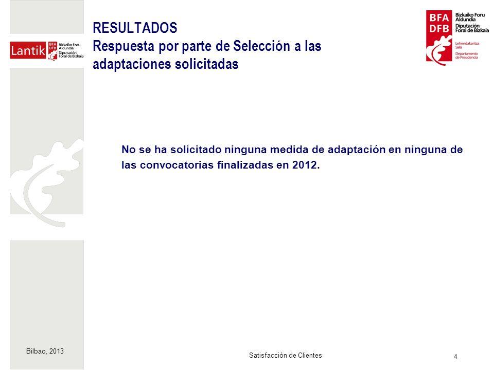 Bilbao, 2013 5 Satisfacción de Clientes VALORACIÓN