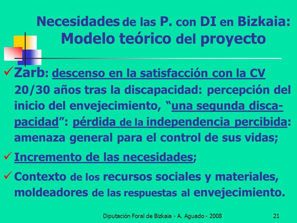 Diputación Foral de Bizkaia - A. Aguado - 200821 Necesidades de las P. con DI en Bizkaia: Modelo teórico del proyecto Zarb : descenso en la satisfacci