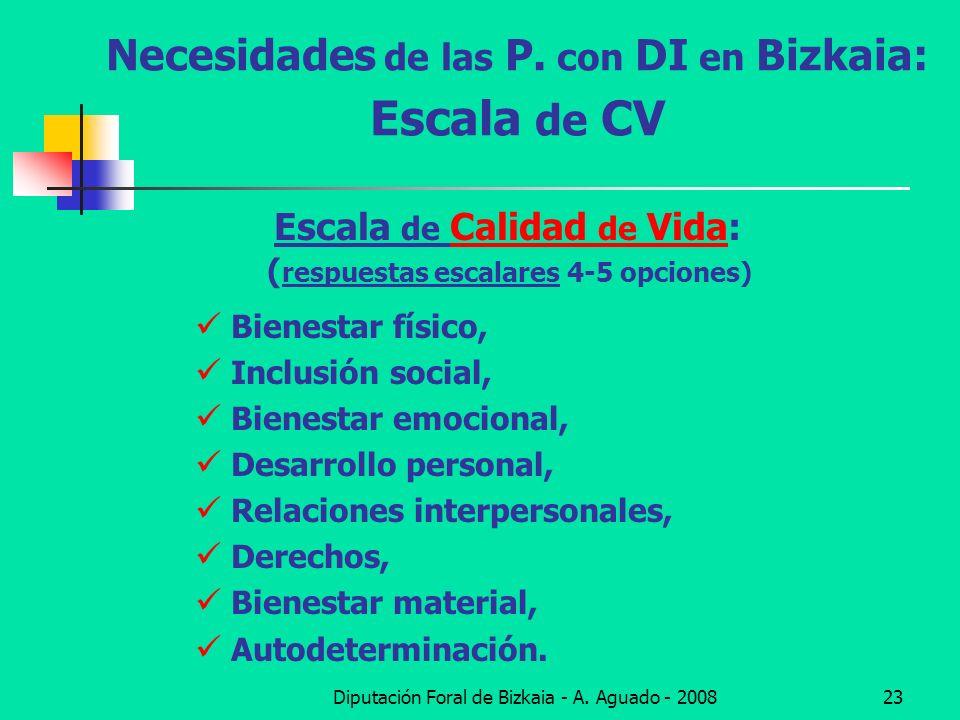 Diputación Foral de Bizkaia - A. Aguado - 200823 Necesidades de las P. con DI en Bizkaia: Escala de CV Escala de Calidad de Vida: ( respuestas escalar