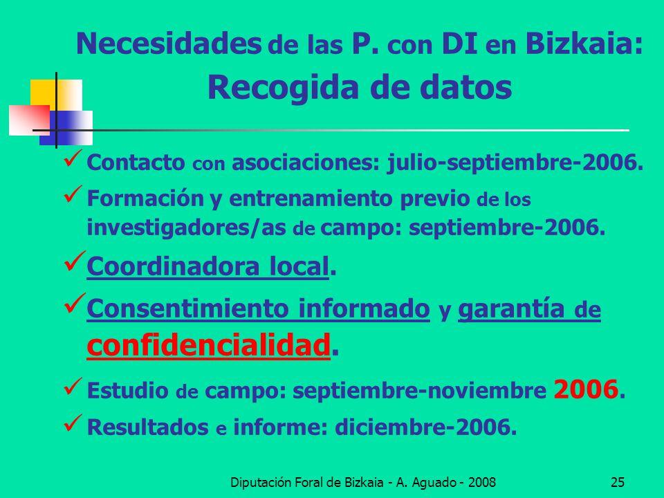 Diputación Foral de Bizkaia - A. Aguado - 200825 Necesidades de las P. con DI en Bizkaia: Recogida de datos Contacto con asociaciones: julio-septiembr
