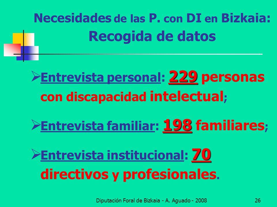 Diputación Foral de Bizkaia - A. Aguado - 200826 Necesidades de las P. con DI en Bizkaia: Recogida de datos 229 Entrevista personal: 229 personas con