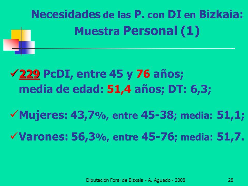 Diputación Foral de Bizkaia - A. Aguado - 200828 Necesidades de las P. con DI en Bizkaia: Muestra Personal (1) 229 229 PcDI, entre 45 y 76 años; media