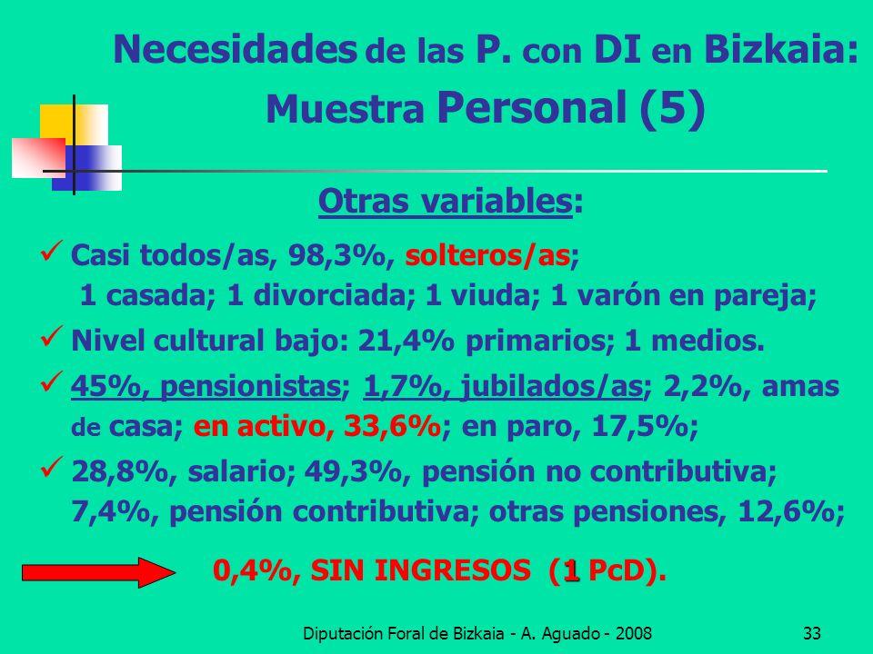 Diputación Foral de Bizkaia - A. Aguado - 200833 Necesidades de las P. con DI en Bizkaia: Muestra Personal (5) Otras variables: Casi todos/as, 98,3%,