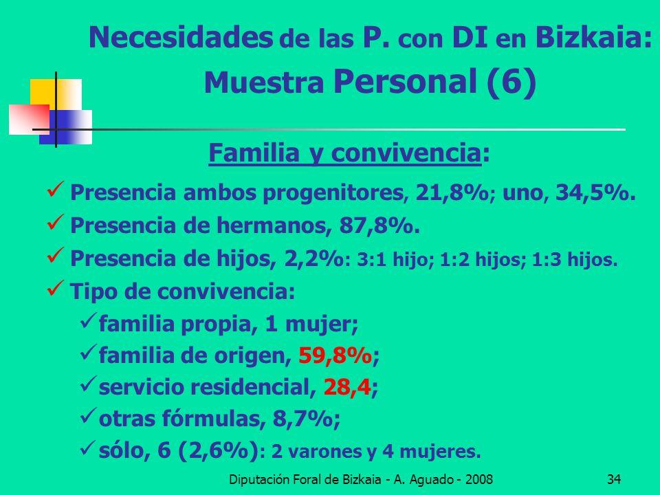 Diputación Foral de Bizkaia - A. Aguado - 200834 Necesidades de las P. con DI en Bizkaia: Muestra Personal (6) Familia y convivencia: Presencia ambos