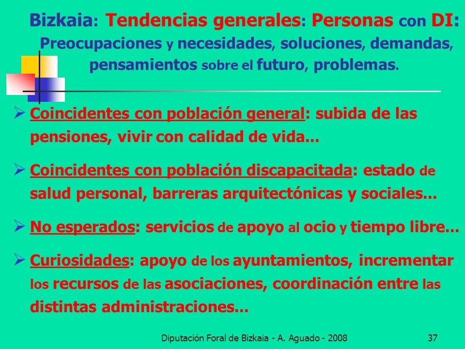 Diputación Foral de Bizkaia - A. Aguado - 200837 Bizkaia : Tendencias generales : Personas con DI: Preocupaciones y necesidades, soluciones, demandas,