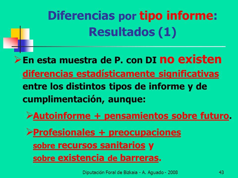 Diputación Foral de Bizkaia - A. Aguado - 200843 Diferencias por tipo informe: Resultados (1) En esta muestra de P. con DI no existen diferencias esta