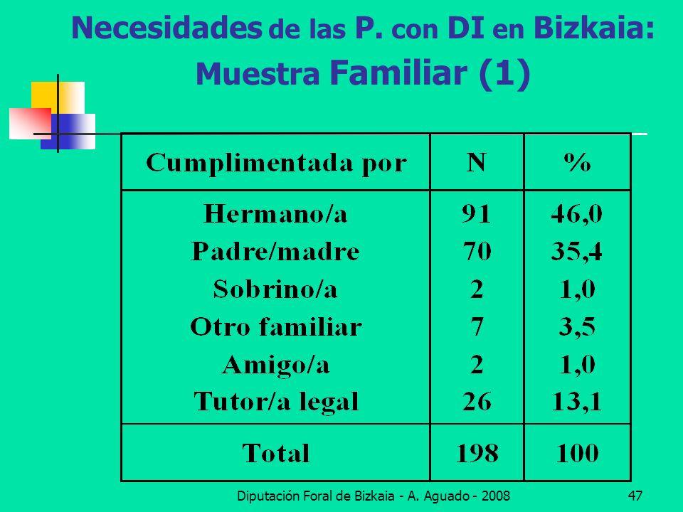 Diputación Foral de Bizkaia - A. Aguado - 200847 Necesidades de las P. con DI en Bizkaia: Muestra Familiar (1)