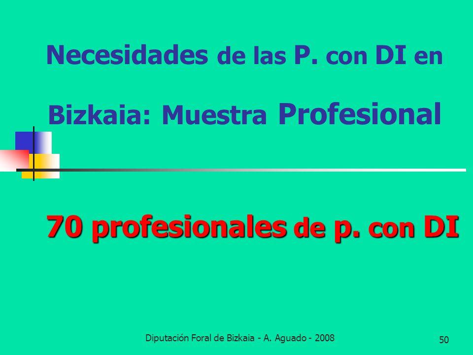Diputación Foral de Bizkaia - A. Aguado - 2008 50 Necesidades de las P. con DI en Bizkaia: Muestra Profesional 70 profesionales de p. con DI
