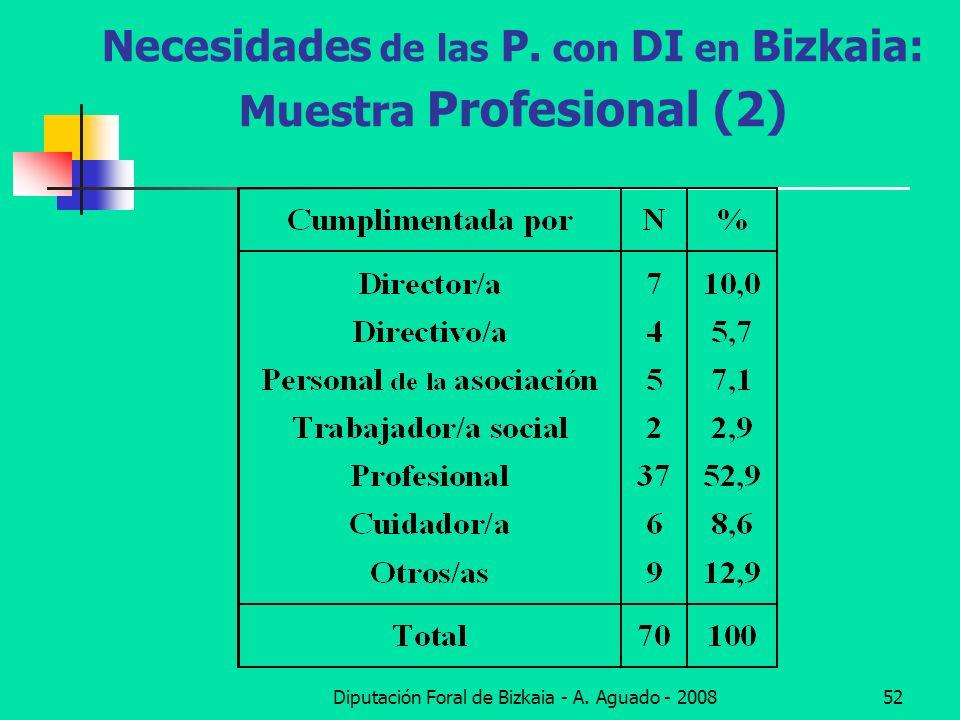 Diputación Foral de Bizkaia - A. Aguado - 200852 Necesidades de las P. con DI en Bizkaia: Muestra Profesional (2)