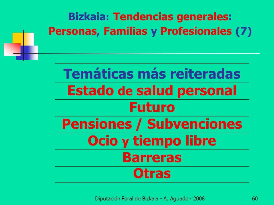 Diputación Foral de Bizkaia - A. Aguado - 200860 Bizkaia : Tendencias generales: Personas, Familias y Profesionales (7) Temáticas más reiteradas Estad