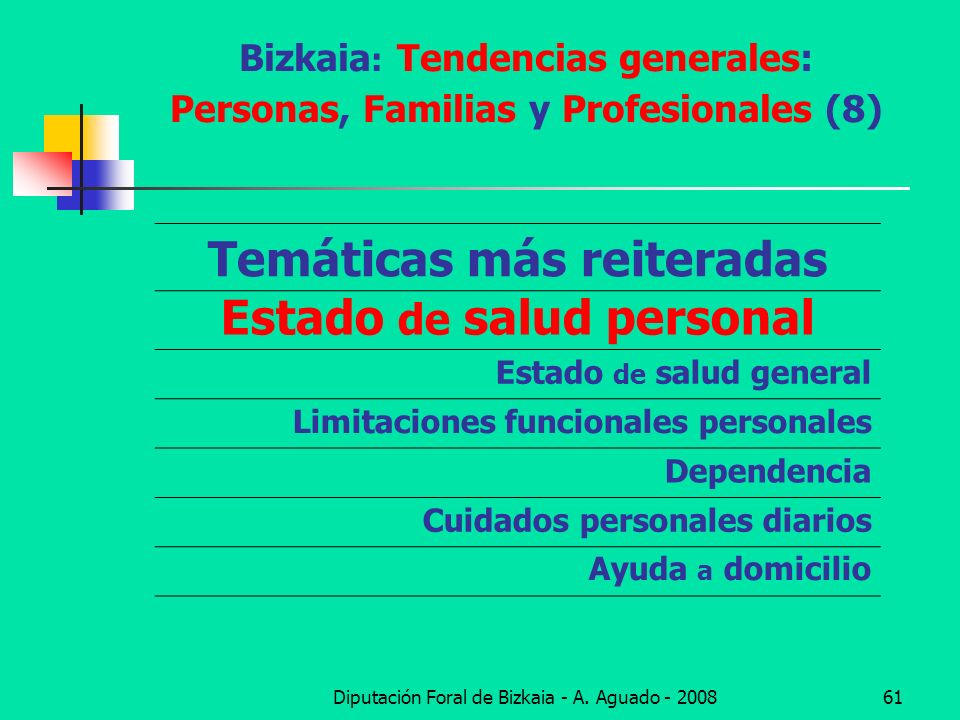 Diputación Foral de Bizkaia - A. Aguado - 200861 Bizkaia : Tendencias generales: Personas, Familias y Profesionales (8) Temáticas más reiteradas Estad