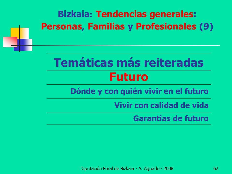 Diputación Foral de Bizkaia - A. Aguado - 200862 Bizkaia : Tendencias generales: Personas, Familias y Profesionales (9) Temáticas más reiteradas Futur