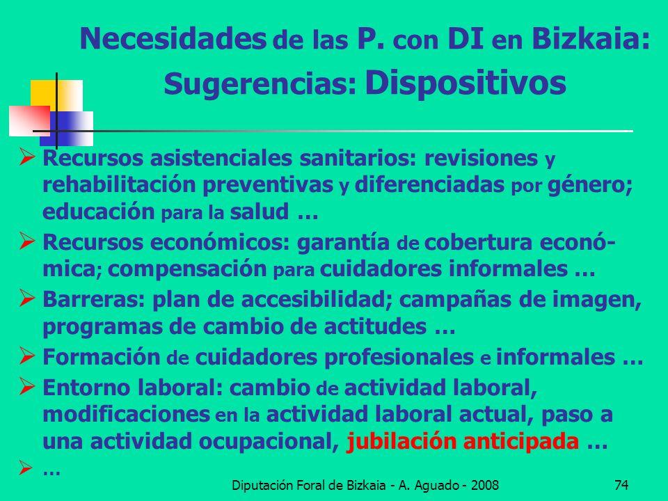 Diputación Foral de Bizkaia - A. Aguado - 200874 Necesidades de las P. con DI en Bizkaia: Sugerencias: Dispositivos Recursos asistenciales sanitarios: