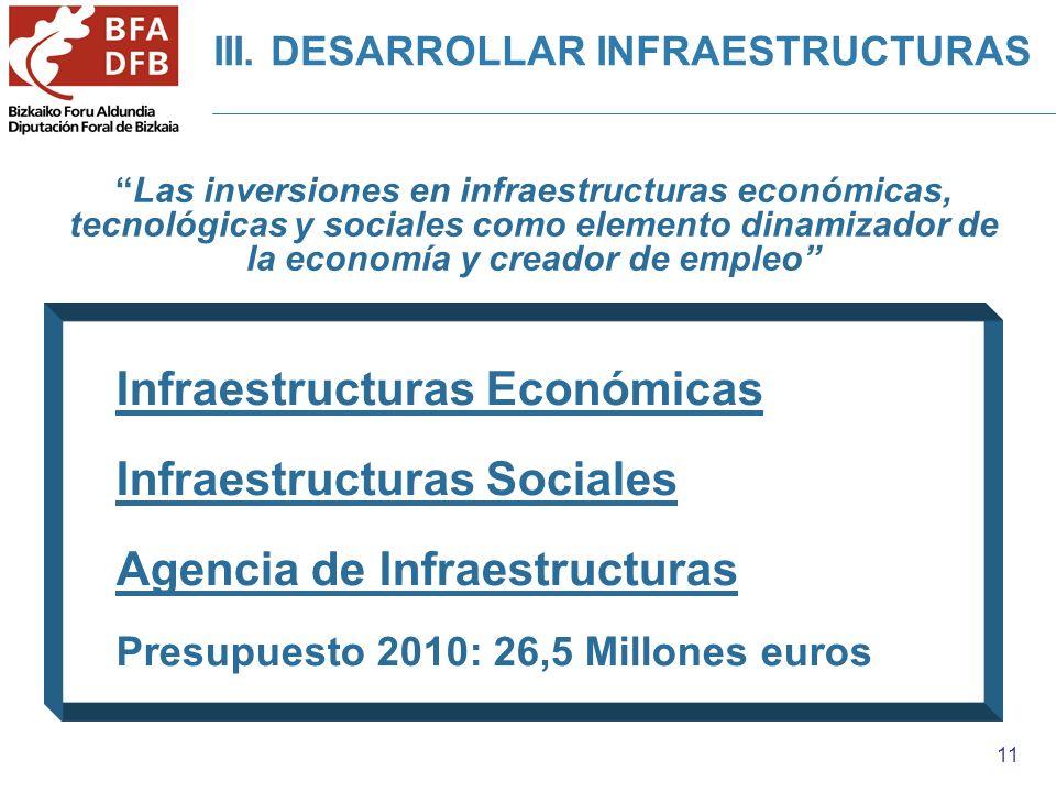 11 III. DESARROLLAR INFRAESTRUCTURAS Las inversiones en infraestructuras económicas, tecnológicas y sociales como elemento dinamizador de la economía
