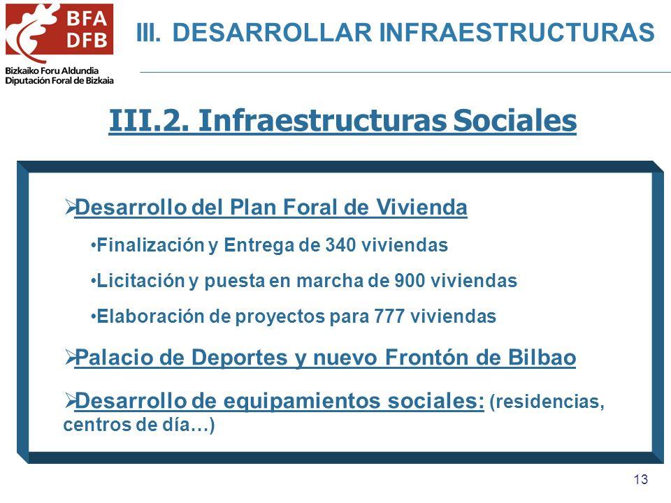 13 Desarrollo del Plan Foral de Vivienda Finalización y Entrega de 340 viviendas Licitación y puesta en marcha de 900 viviendas Elaboración de proyect