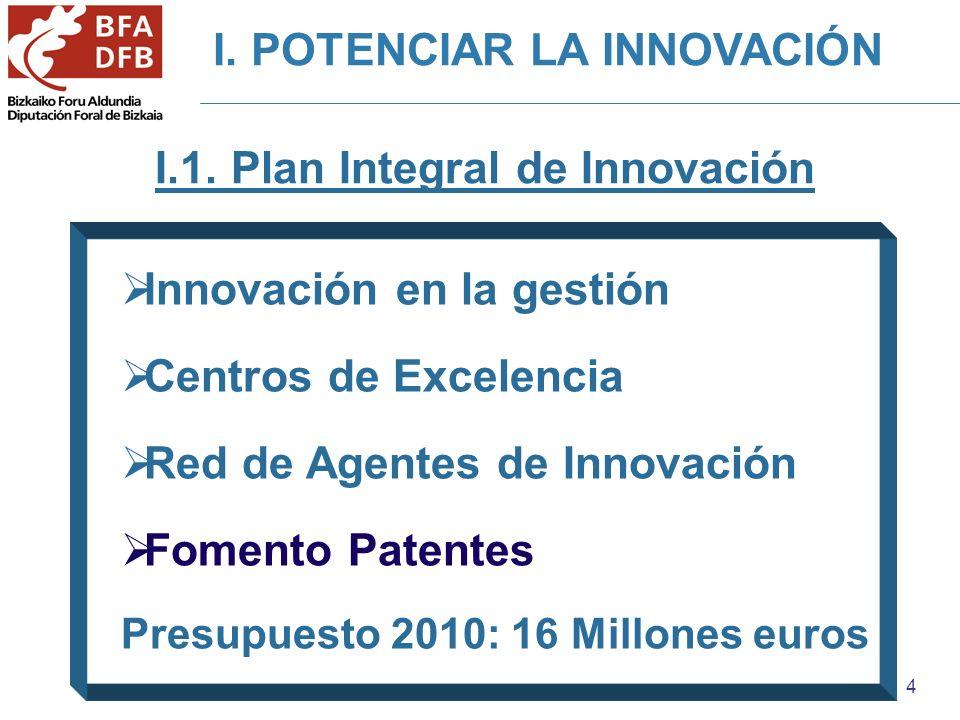 4 I.1. Plan Integral de Innovación Innovación en la gestión Centros de Excelencia Red de Agentes de Innovación Fomento Patentes Presupuesto 2010: 16 M