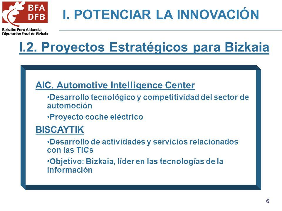 6 I.2. Proyectos Estratégicos para Bizkaia AIC, Automotive Intelligence Center Desarrollo tecnológico y competitividad del sector de automoción Proyec