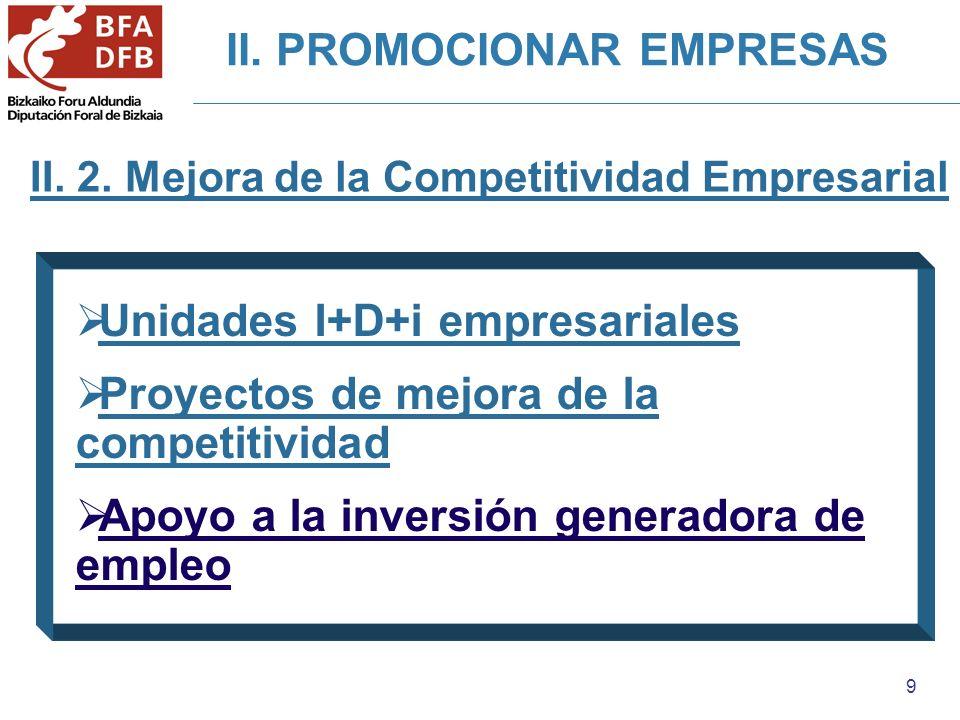 9 II. 2. Mejora de la Competitividad Empresarial Unidades I+D+i empresariales Proyectos de mejora de la competitividad Apoyo a la inversión generadora