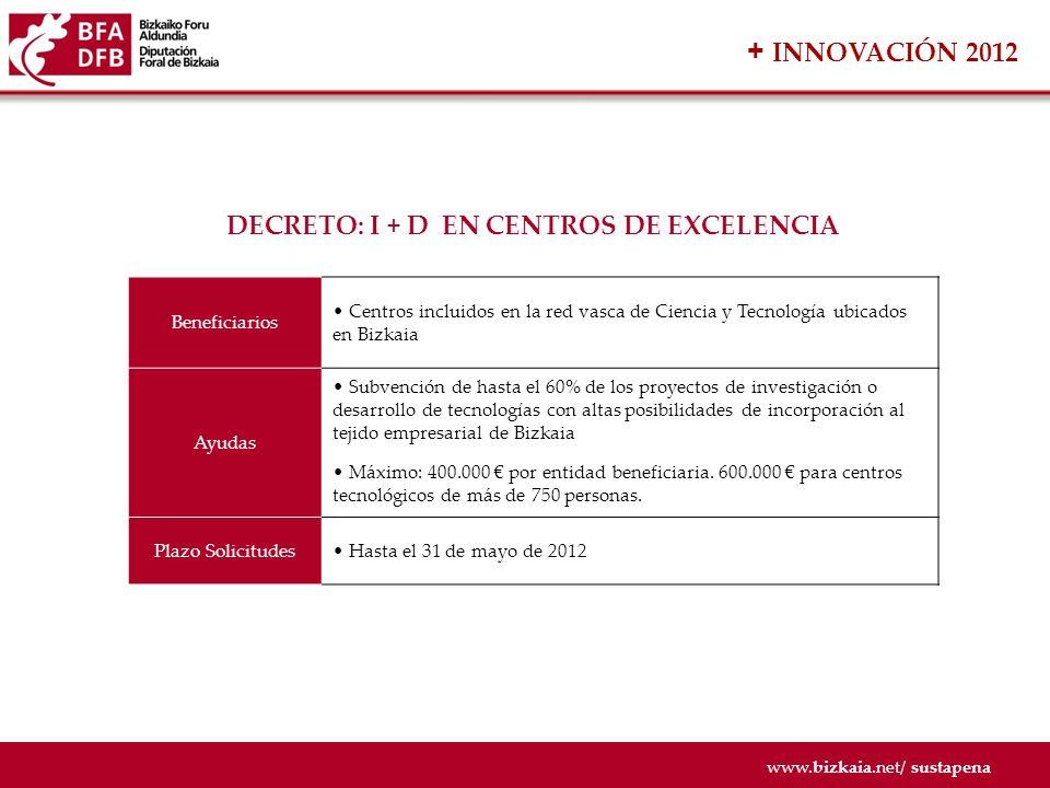 www.bizkaia.net/ sustapena + INNOVACIÓN 2012 DECRETO: I + D EN CENTROS DE EXCELENCIA Beneficiarios Centros incluidos en la red vasca de Ciencia y Tecn