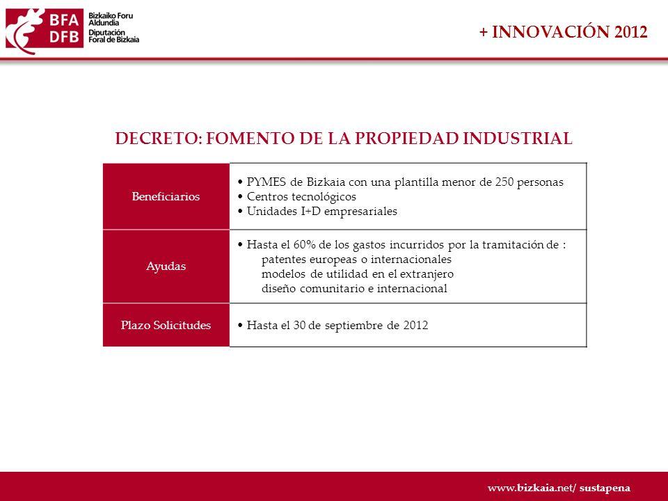 www.bizkaia.net/ sustapena DECRETO: APOYO FINANCIERO A LA INVERSIÓN ÁREASPYMESPERSONAS AUTÓNOMAS Beneficiarios PYMES entre 3 y 100 trabajadores Personas dadas de alta en autónomos y microempresas de menos de 3 trabajadores Ayudas Hasta el 10% del préstamo subvencionable (10,5% con aval) Máximo: 60.000 por beneficiario Máximo: 10.500 por beneficiario Plazo Solicitudes Hasta el 30 de septiembre de 2012 + INVERSIÓN 2012