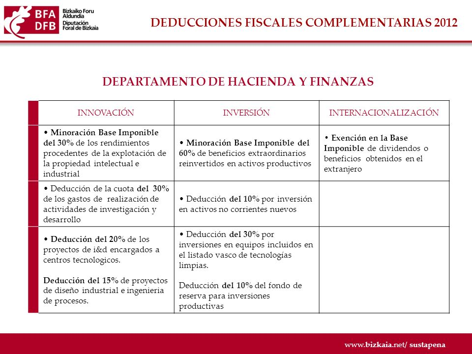 www.bizkaia.net/ sustapena DEDUCCIONES FISCALES COMPLEMENTARIAS 2012 DEPARTAMENTO DE HACIENDA Y FINANZAS INNOVACIÓNINVERSIÓNINTERNACIONALIZACIÓN Minor