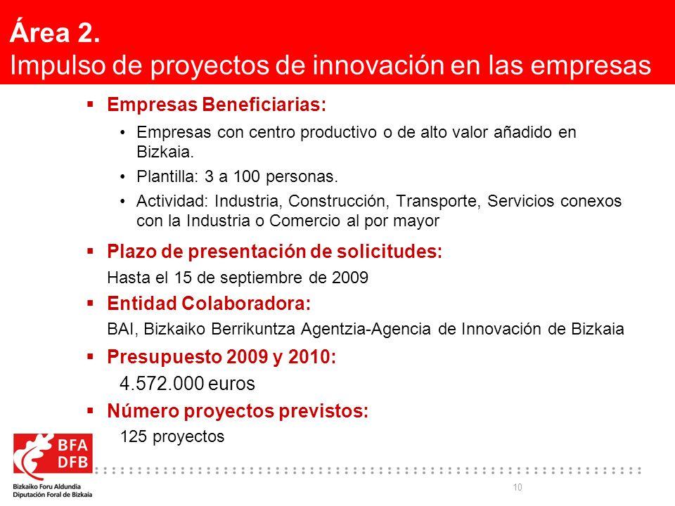 10 Área 2. Impulso de proyectos de innovación en las empresas Empresas Beneficiarias: Empresas con centro productivo o de alto valor añadido en Bizkai