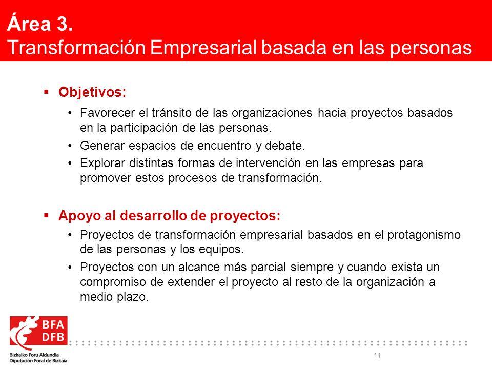 11 Área 3. Transformación Empresarial basada en las personas Objetivos: Favorecer el tránsito de las organizaciones hacia proyectos basados en la part
