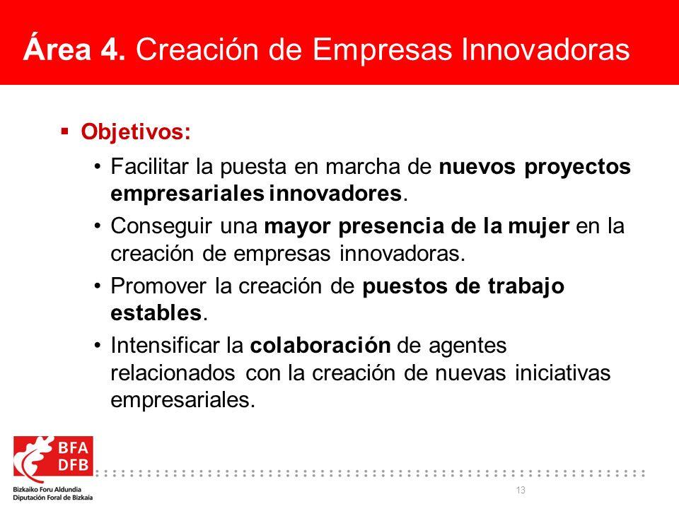 13 Área 4. Creación de Empresas Innovadoras Objetivos: Facilitar la puesta en marcha de nuevos proyectos empresariales innovadores. Conseguir una mayo