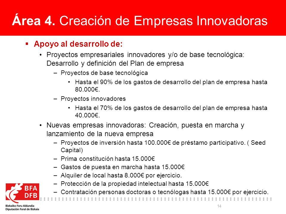 14 Área 4. Creación de Empresas Innovadoras Apoyo al desarrollo de: Proyectos empresariales innovadores y/o de base tecnológica: Desarrollo y definici