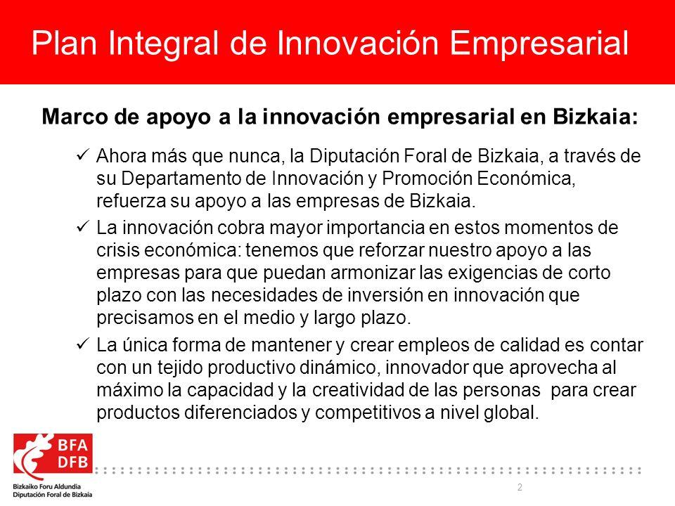 2 Plan Integral de Innovación Empresarial Marco de apoyo a la innovación empresarial en Bizkaia: Ahora más que nunca, la Diputación Foral de Bizkaia,