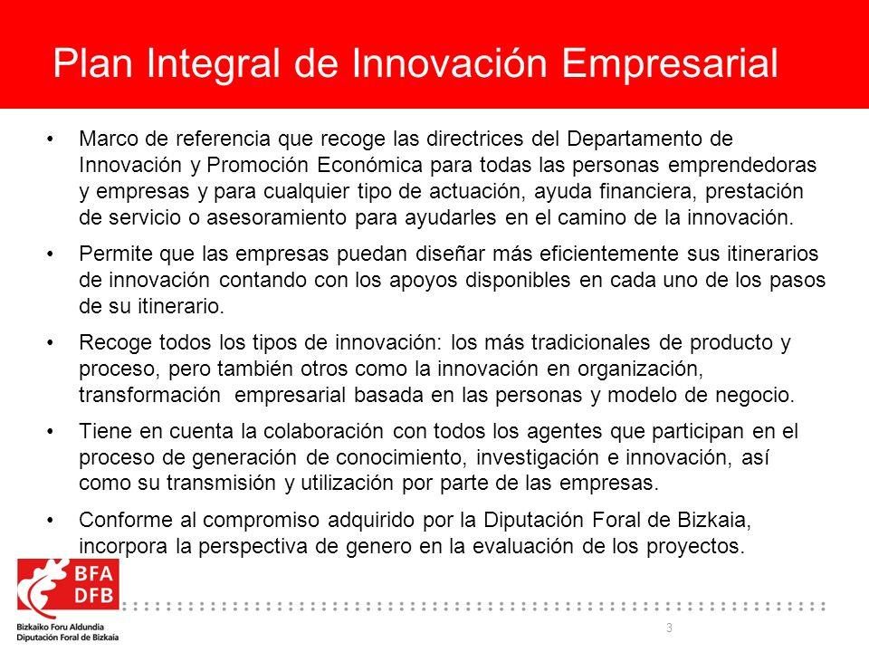 3 Plan Integral de Innovación Empresarial Marco de referencia que recoge las directrices del Departamento de Innovación y Promoción Económica para tod