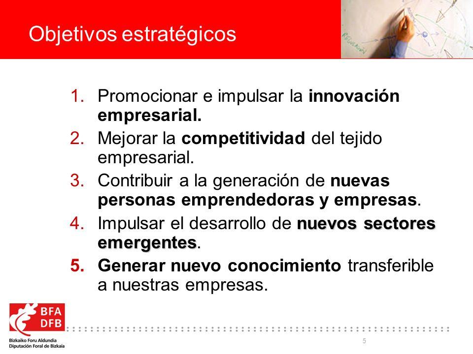 5 Objetivos estratégicos 1.Promocionar e impulsar la innovación empresarial. 2.Mejorar la competitividad del tejido empresarial. 3.Contribuir a la gen